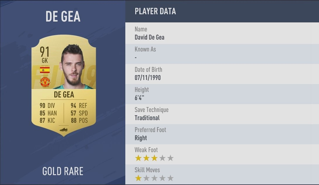 FIFA 20 ratings: Premier League's best strikers, midfielders, defenders & goalkeepers