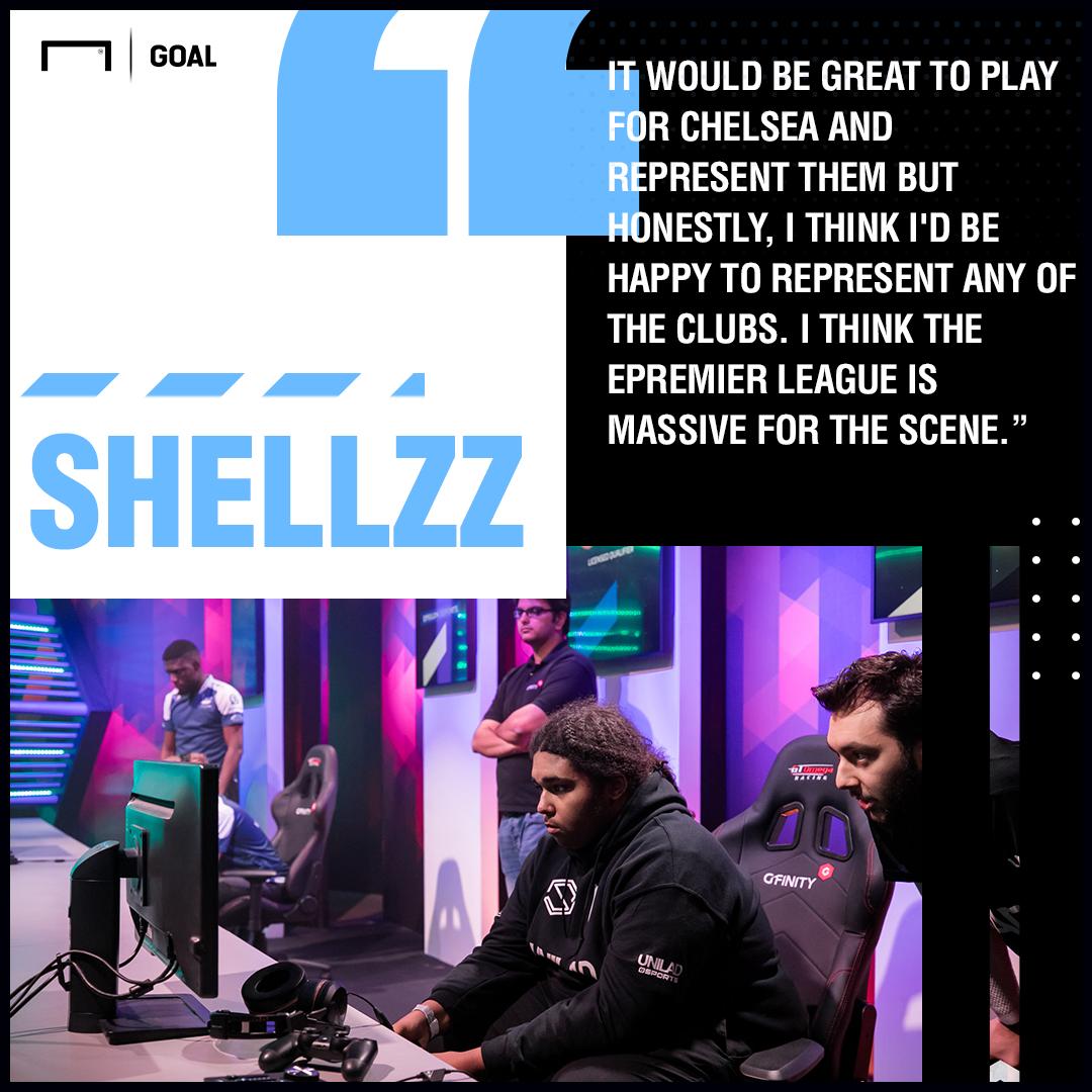 FIFA 20 pro Shellzz révèle une administration Unilad